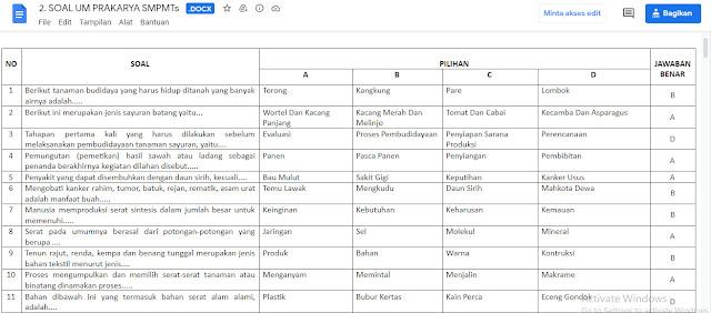 Contoh Soal & Kunci Jawaban Ujian Madrasah (UM) Prakarya SMP/MTs