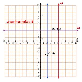 kunci jawaban matematika kelas 8 halaman 245 - 252 uji kompetensi semester 1