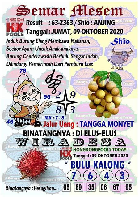 Syair Semar Mesem HK Jumat 09 Oktober 2020