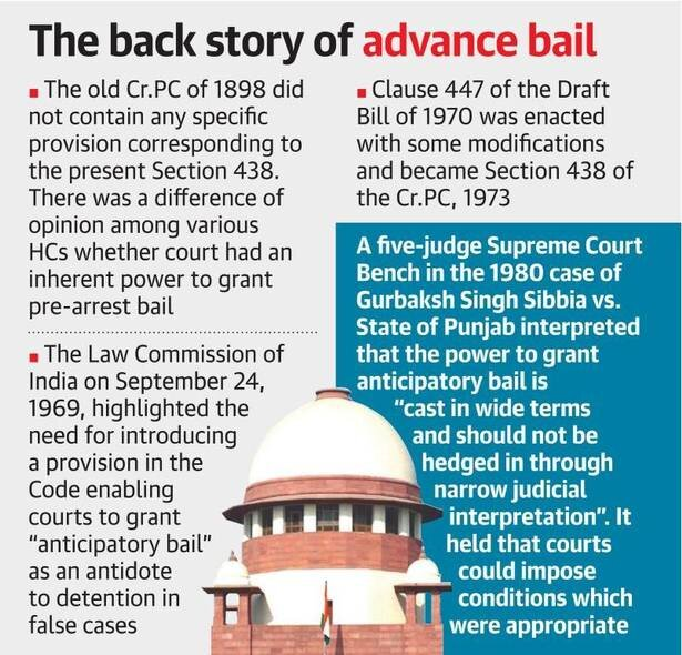 anticipatory bail; indiathinkers