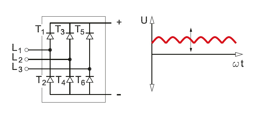 Fully-controlled-three-phase-rectifier-circuit-diagram-waveform