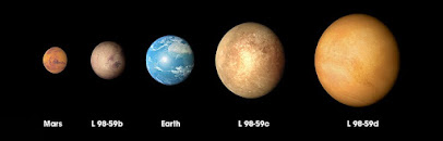 l 98 59b exoplanet, l98 59b upsc, utkarsh 2022, what is the difference between confirmed and candidate exoplanets, tess mission upsc, international security alliance, biggest planet in the universe, earth planet,