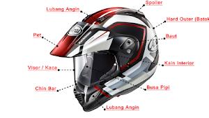 Bagian-bagian Helm, Nama dan Fungsinya