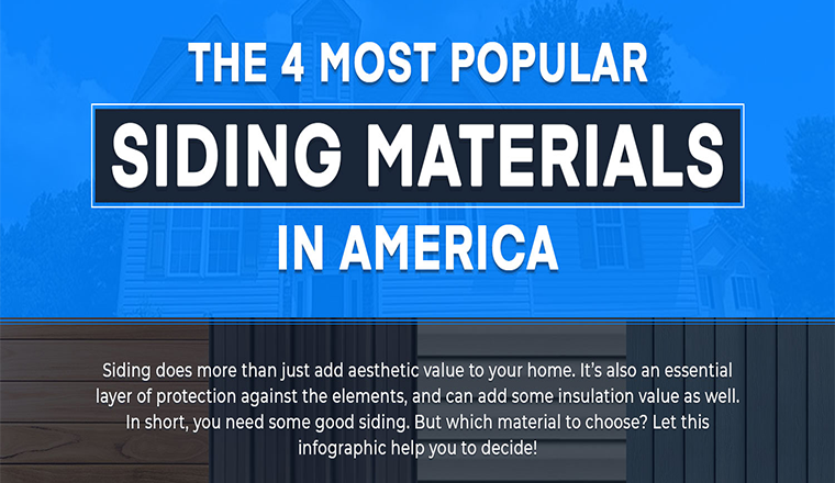The 4 Most Popular Siding Materials in America #infographicThe 4 Most Popular Siding Materials in America #infographic