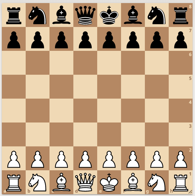 Introduction to Chess - Towards Chess