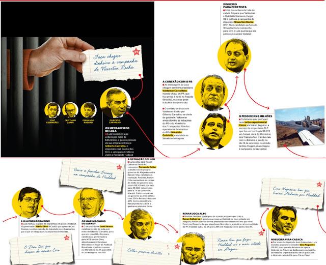 """O ESQUEMA DO BANDIDO LULA PARA A QUADRILHA QUE ESTÁ SOLTA:  """"Faça chegar dinheiro à campanha de Weverton Rocha"""""""