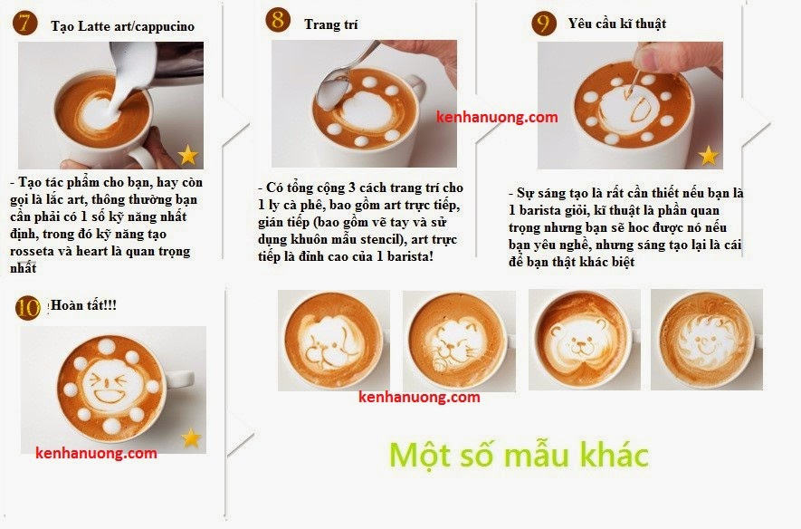 Hướng dẫn cách tạo và vẽ hình latte art hoặc Cappuccino