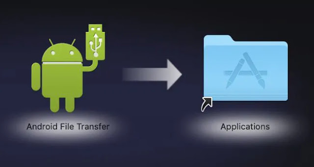 How to Transfer files from Android to Mac