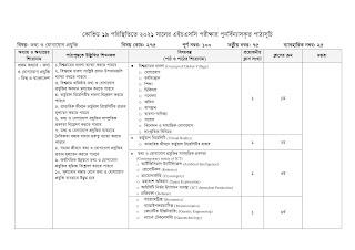 Ict-syllabus-2021