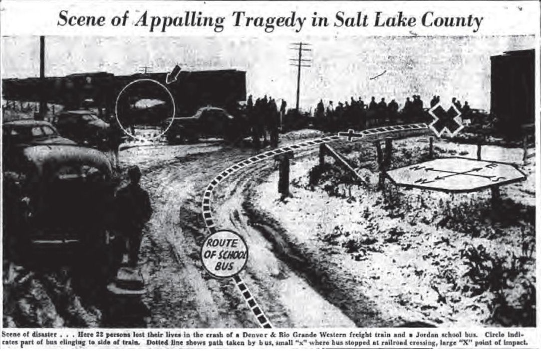 Disasterous History Sandy Utah Bus Train Crash The Worst Crossing