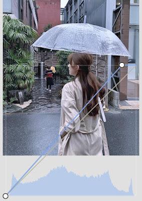 แต่งรูปหน้าฝน
