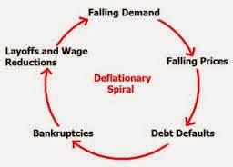 Deflation: a curse or a boon ?