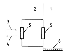 Hình D.3 - Thiết bị chuyển dời B1