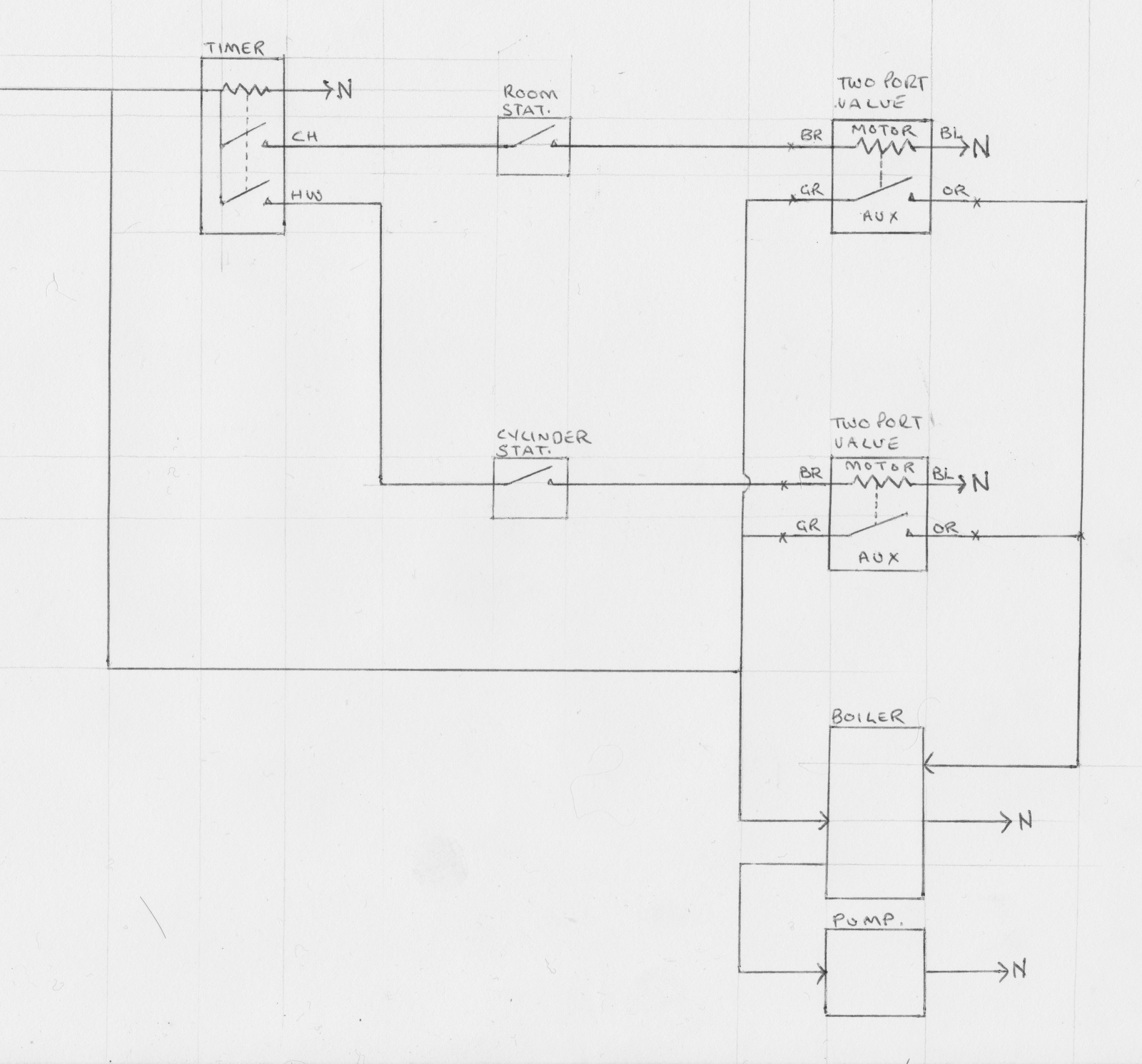 honeywell s plan wiring system the technicians handbookthe diagram shows an s plan wiring system where [ 1600 x 1491 Pixel ]