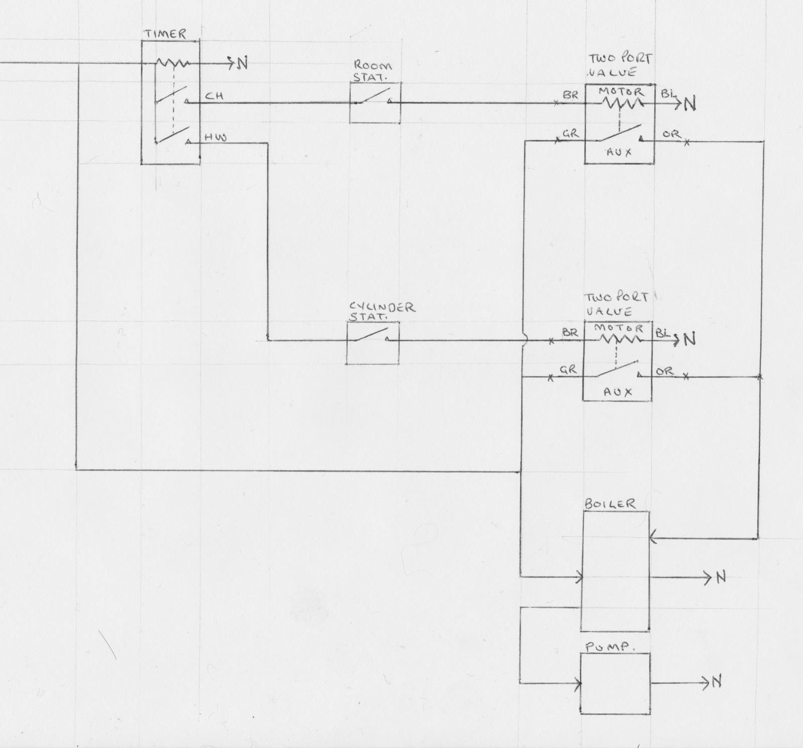 honeywell s plan wiring diagram frost stat kawasaki bayou 300 4x4 the technicians handbook