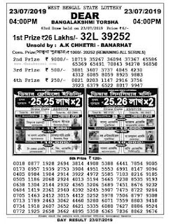 West Bengal State Lottery Old Result 4pm