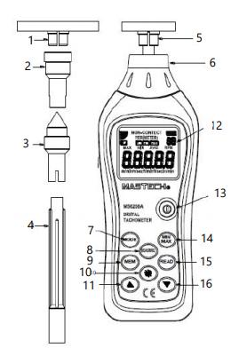 Cara Menggunakan Dan Perawatan Tachometer Laser