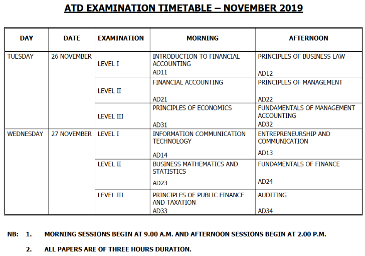 ATD Examination Timetable – November 2019