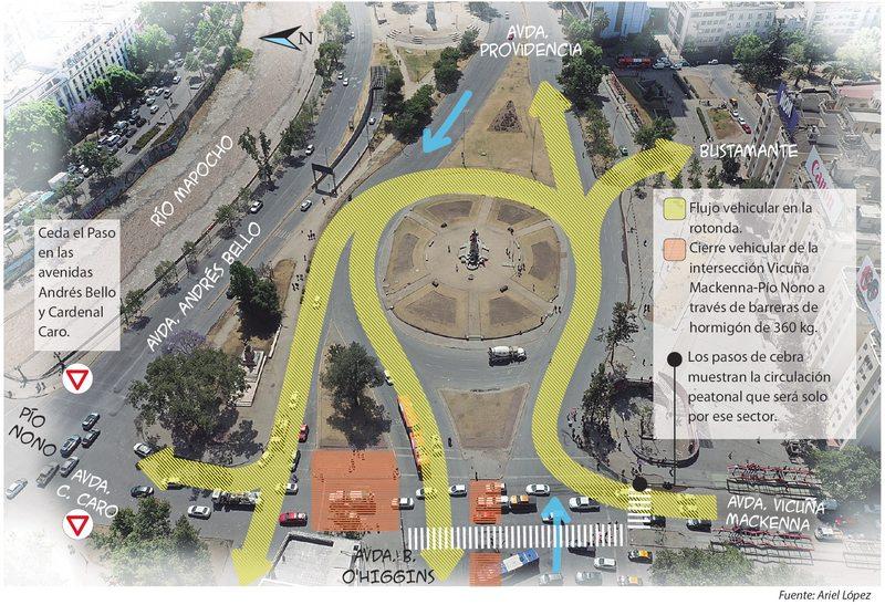 Profesor U. de Chile propone usar la rotonda para terminar congestión en Plaza Italia