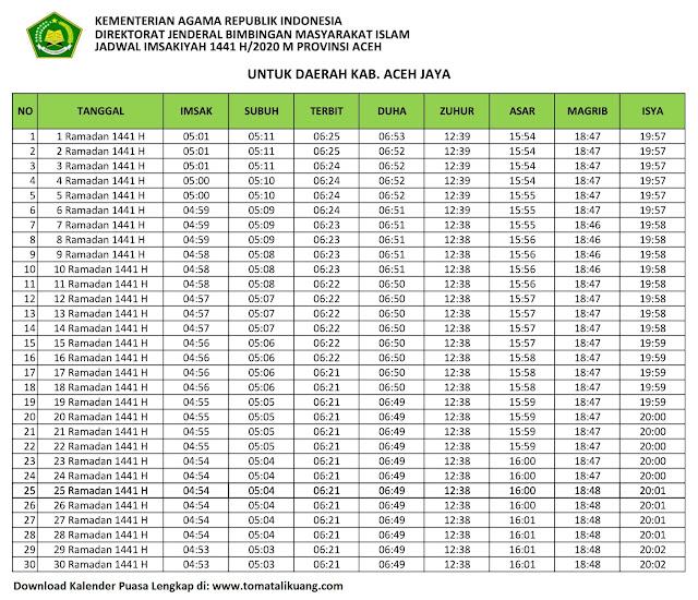 jadwal imsakiyah ramadhan buka puasa kabupaten aceh Jaya 2020 m 1441 h tomatalikuang.com