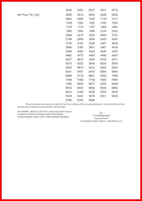 Kerala Lottery 31-08-2018 NIRMAL Lottery Result NR-84 keralalottery.info-page-002