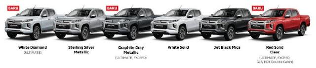 tipe dan harga new triton 2020