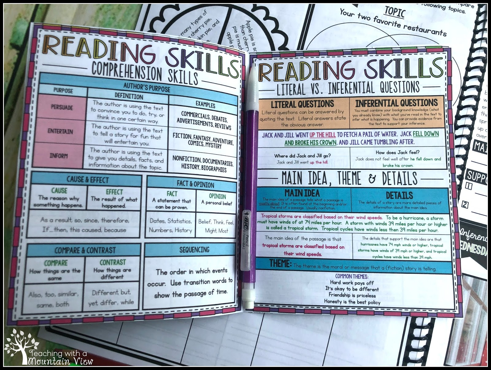 Cause and Effect A Reading Comprehension Strategy Classroom