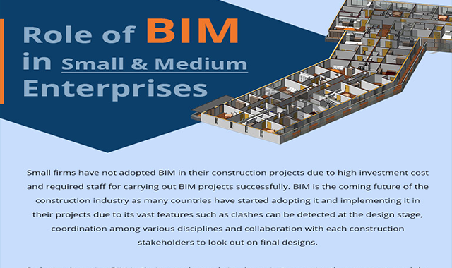 Role of BIM in Small & Medium Enterprises