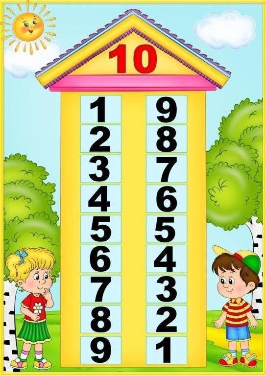 Блог Ірини Бричковської: Повторюємо склад чисел!
