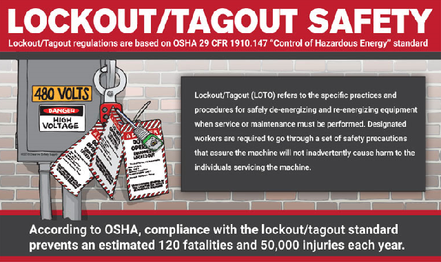 Lockout/Tagout Safety #infographic