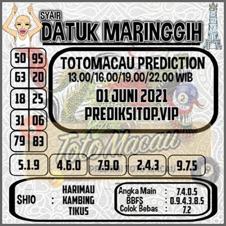 Syair Top Datuk Maringgih Toto Macau Selasa 01 Juni 2021