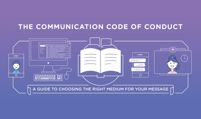 The Communication Code of Conduct
