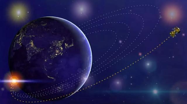 गुरुत्वाकर्षण एवं उपग्रह क्या है, इनकी परिभाषा क्या है एवं ग्रहों की गति के नियम