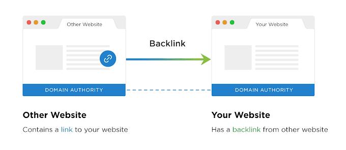 Bloggers Forum PDF Backlinks tutorials