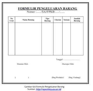 Form Pengeluaran Barang