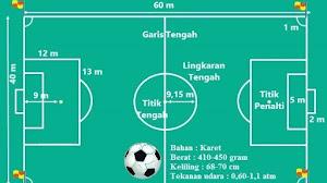 Gambarkan Lapangan Sepak Bola Beserta Ukurannya