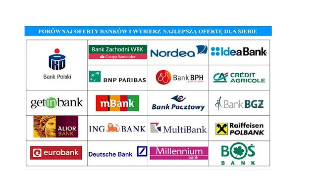 http://finanse.ebizo.pl/konta-osobiste.html?ref=borzy