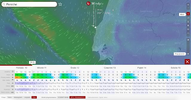 surf forecast_boarborn.pl