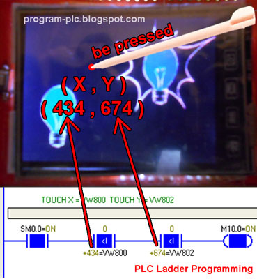 Touch Position in PLC Memory