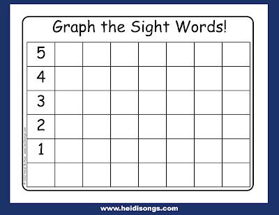 Daily Sight Word Graph! \u2013 Heidi Songs