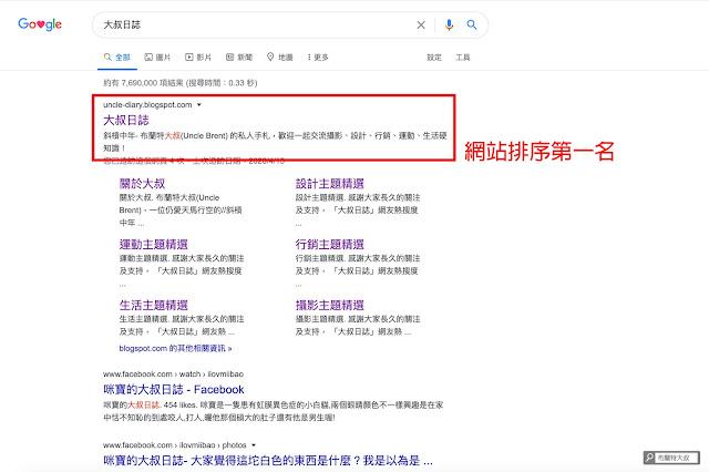 【網站 SEO】注意這些 Google 現象,網站 SEO 成果已經開始發酵! (網站、部落格都適用) - 取得網站排序第一名,表示網站 SEO 已經開始運作