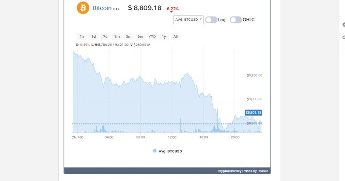 <bold>Convert</bold> BTC to <bold>USD</bold>