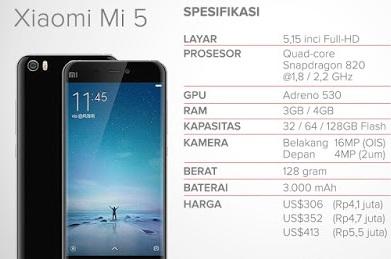Spesifikasi Xiaomi Mi5 Ternyata Mirip Iphone 7 Lho Azazel Site