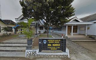 Tentang Desa Ngadirojo Pacitan
