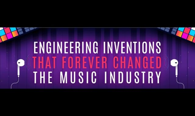Inventions that Revolutionised the Music Industry