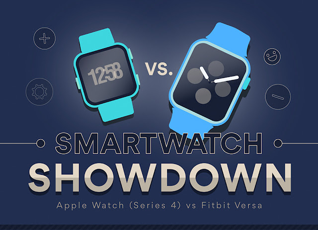 Smartwatch Showdown: Apple Watch vs. Fitbit Versa #infographic