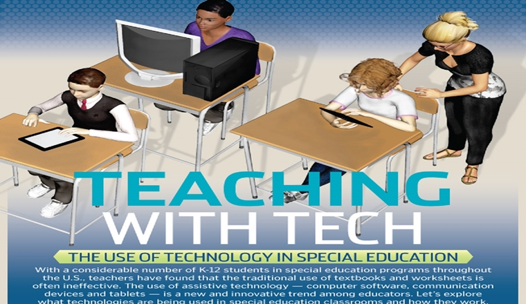 Teaching With Tech: The Use of Technology in Special Education #infographic