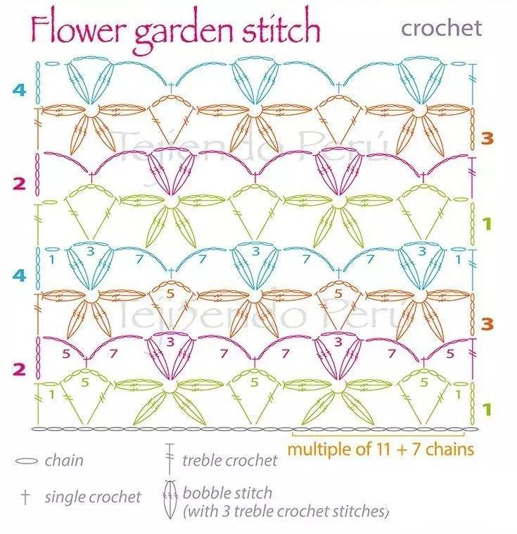 Crochet diagrams flower garden stitch free diagram flower garden stitch free diagram ccuart Images