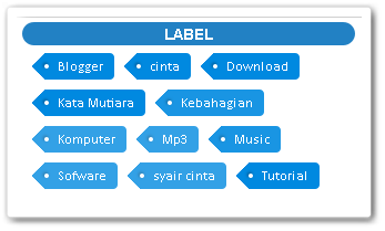 Membuat Label Cloud Warna Warni di Blog