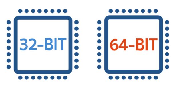 Bingung Cara Menentukan Pilihan OS 32 Bit atau 64 Bit ? Coba Simak 5 Hal Penting Ini Dahulu